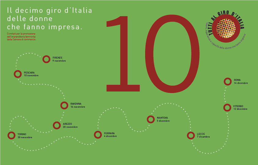 Pari Opportunità: fa tappa a Ferrara il decimo Giro d'Italia delle donne che fanno impresa