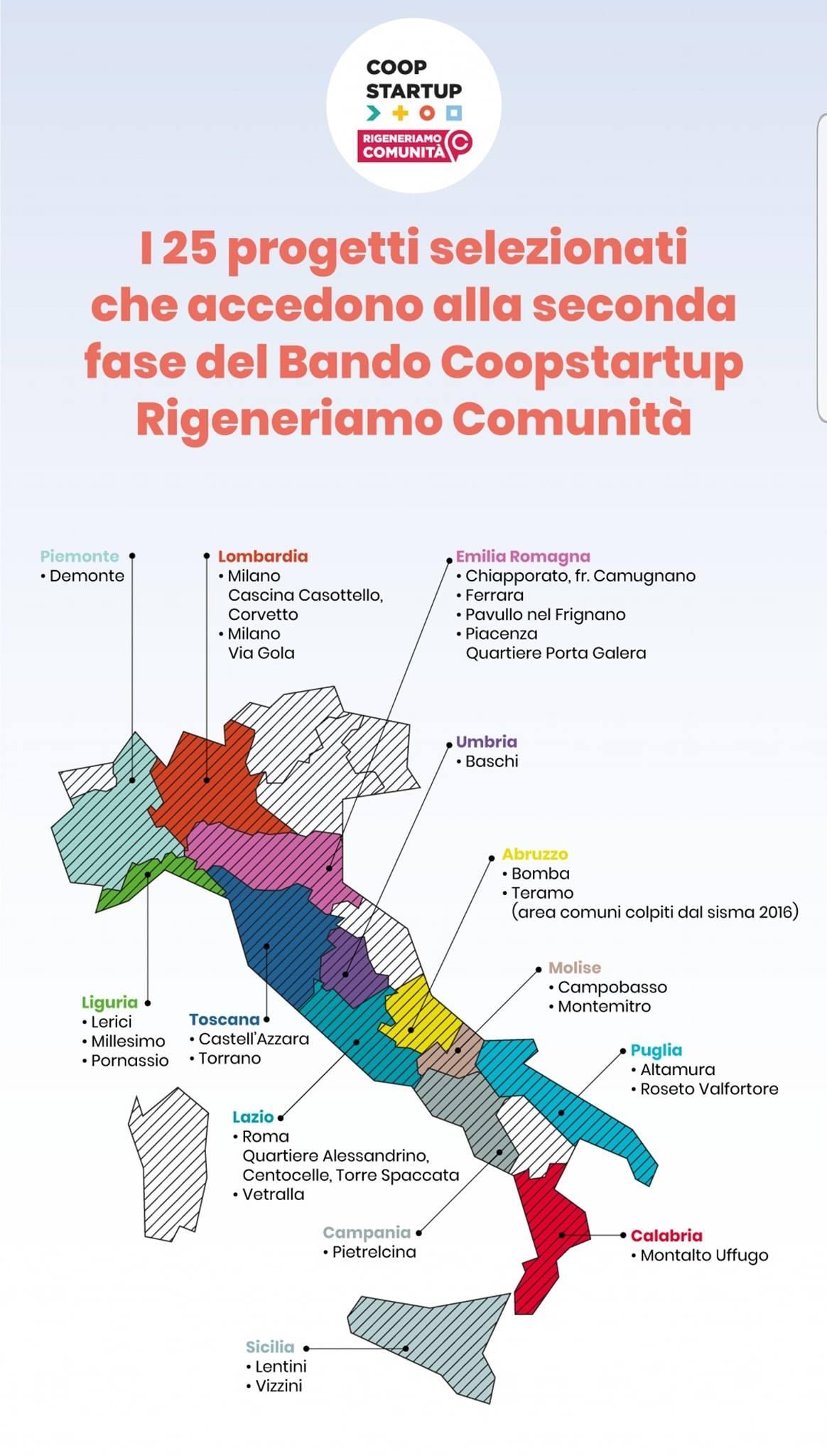 Rigeneriamo Comunità: 2 progetti dell'area estense tra i 25 selezionati alla seconda fase del Bando Coopstartup, dedicato alla cooperative di comunità
