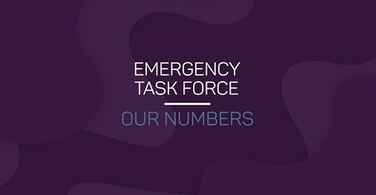 CPL CONCORDIA: Emergency Task Force – Our Numbers