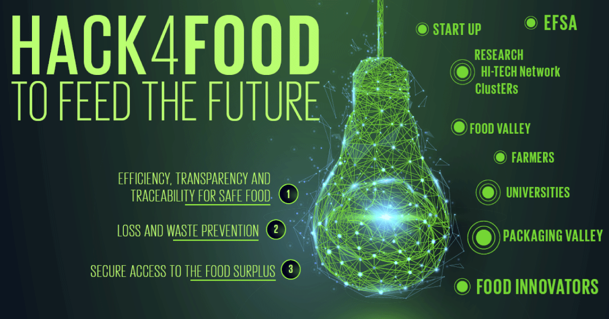 Innovacoop, Future Food Institute e BI-REX insieme per il progetto europeo HACK4FOOD | To Feed the Future